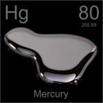 ภัยจากสารปรอท (mercury)