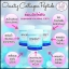 Omatiz Collagen Peptide by LS Celeb โอเมทิซ คอลลาเจน เปปไทด์ ย้อนวัยให้ผิว thumbnail 3