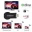 ตัวแปลงสัญญาณภาพ มือถือ/แท็บแล็ต ขึ้นจอ ทีวี ผ่าน WIFI MiraScreen HDMI Dongle For TV thumbnail 1