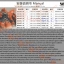 Metal Parts Set For Sinanju thumbnail 3